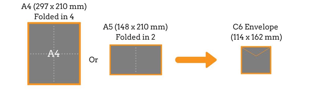 C6 envelope size