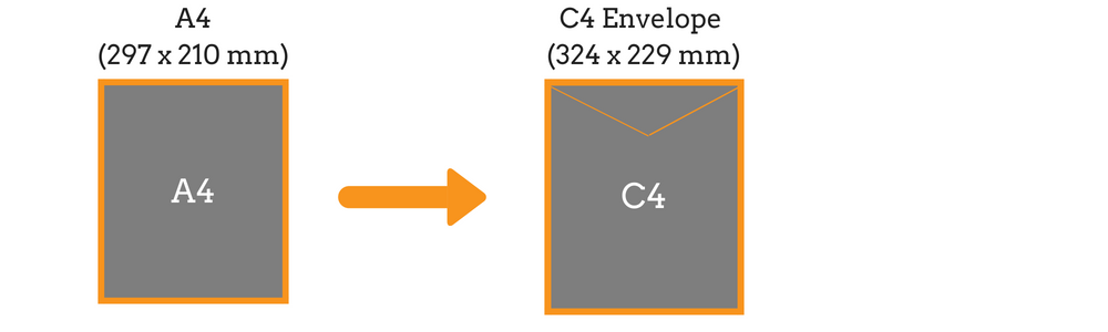 C4 envelope size